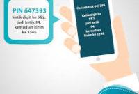 Cara Mengetahui PIN SMS Banking Yang Lupa