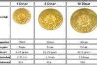 Ketahui Harga Koin Emas Pegadaian Kisaran Berapa Bulan Ini?