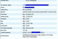 TERLENGKAP Beli Token PLN Via Internet Banking BRI Bagi Pemula