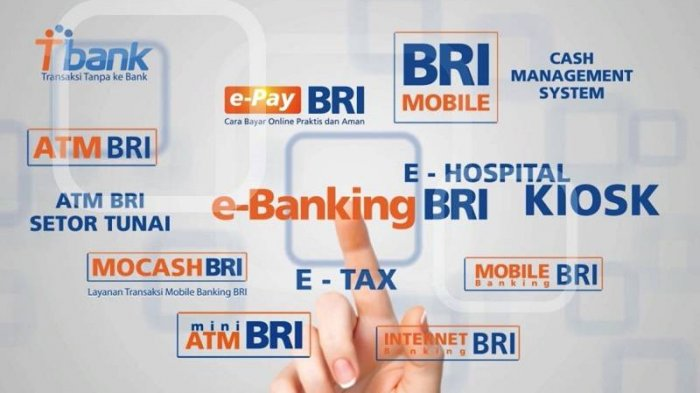 Update Ya Limit Transfer SMS Banking BRI Ke BRI Dan Bank Lain